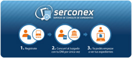 Serconex Civil